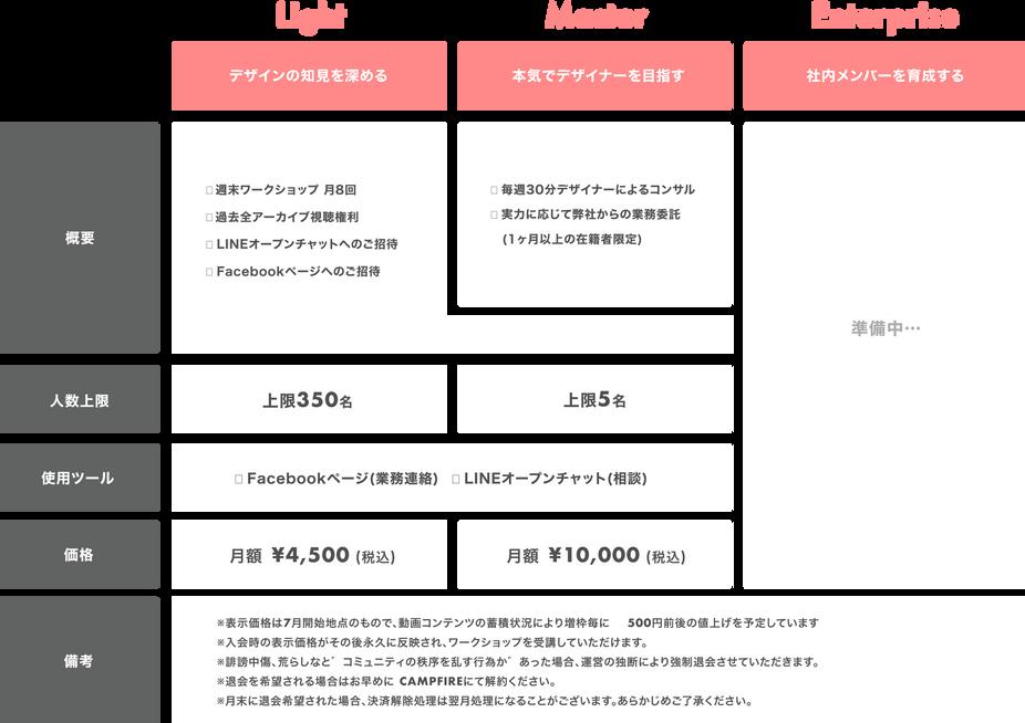 CreativePad 概要 サービス概要.png
