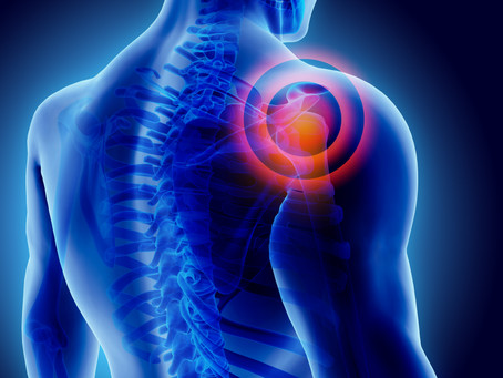 Rotator Cuff exercises to heal your shoulder pain