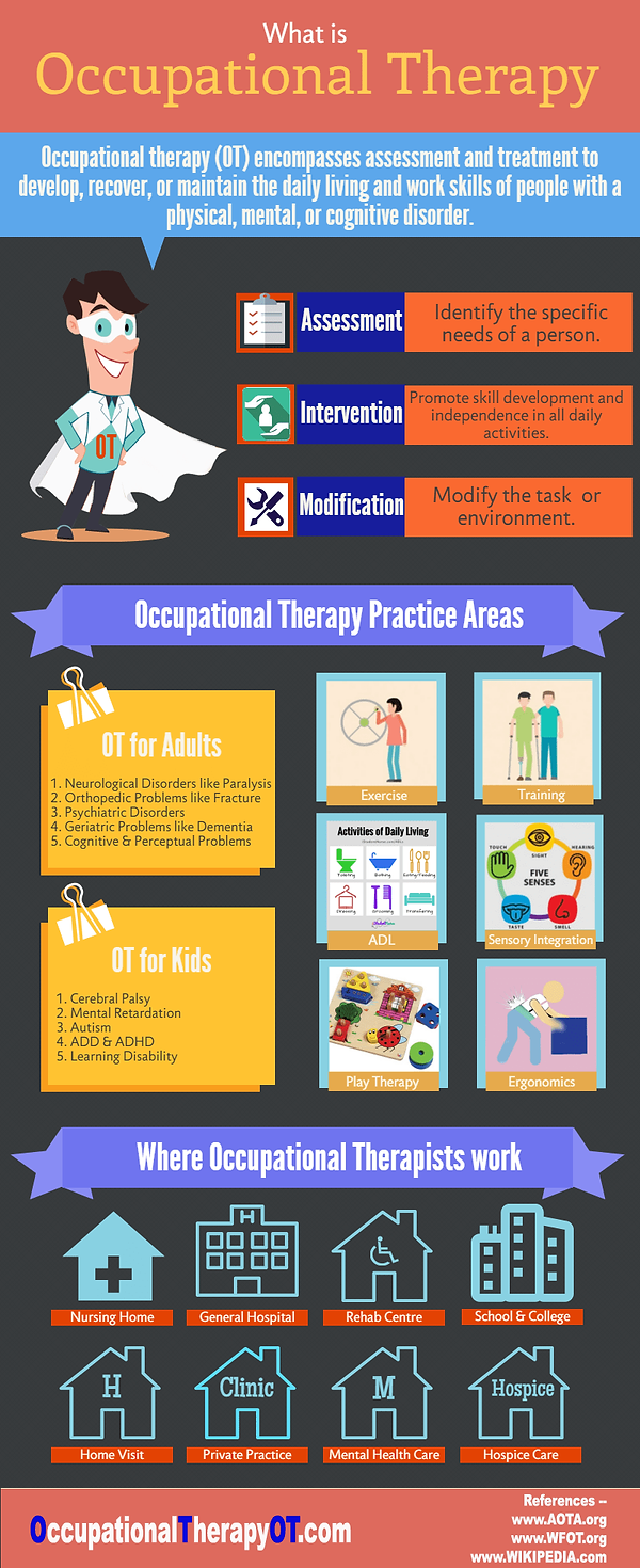 The 3 steps of OT are assessment, intervention, and modification.