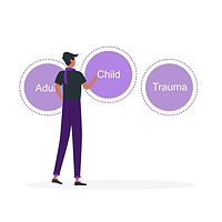 The options, Child, Trauma and Adult are available for a man to choose from.