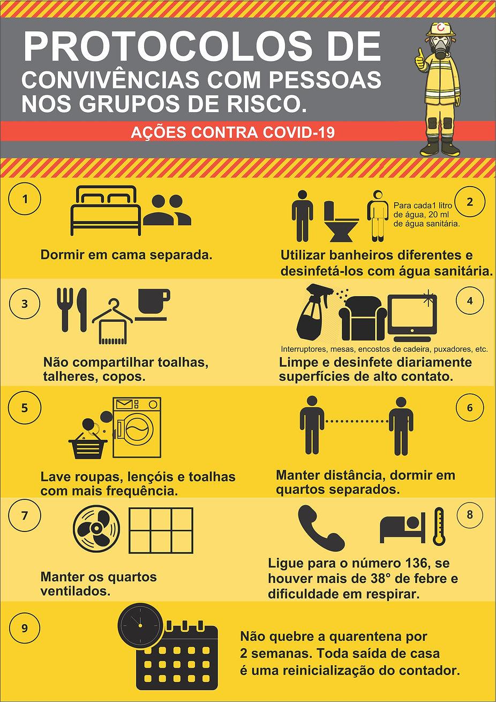 PROTOCOLO DE CONVIVENCIA COM PESSOAS NOS