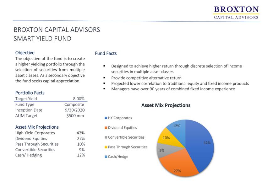 Smart Yield  Fact Sheet .png