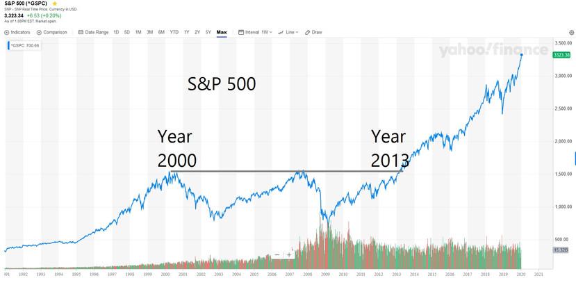 S&P 20 year 2020.jpg
