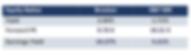 Equity Ratios. pdf.png