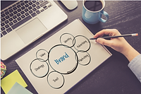 Brand development - Increased Connections