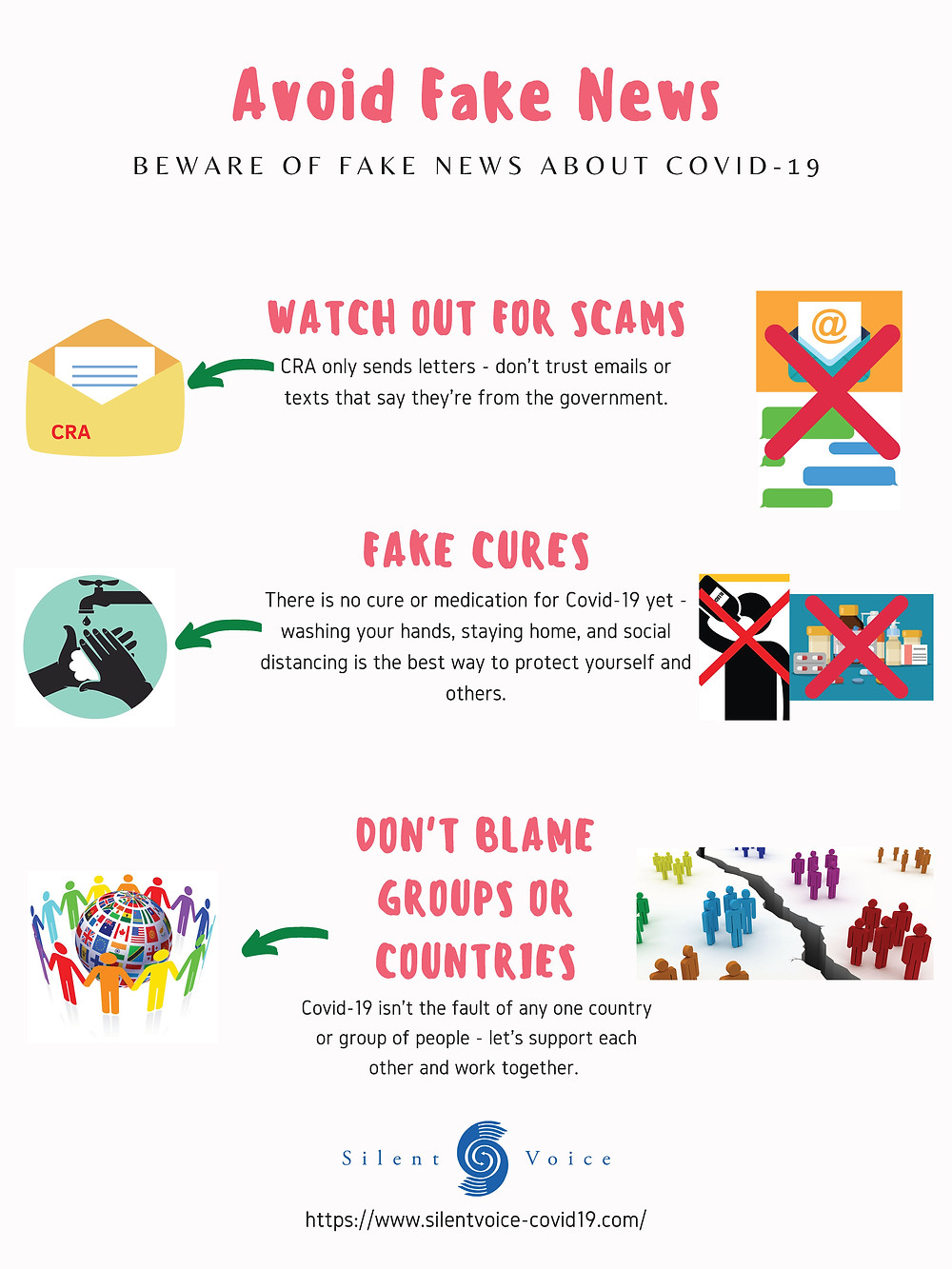 Avoid Fake News - poster with tips for COVID-19 Fake News (click to open PDF)