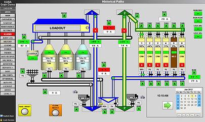 SCADA SYSTEM.jpg
