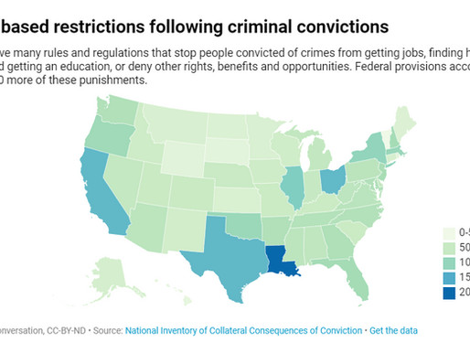Latest Prison Statistics