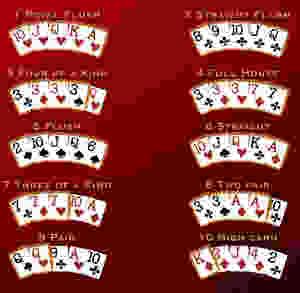 pannduan cara bermain 13 cards (capsa)