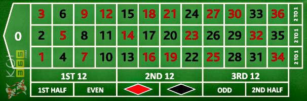 sbobet maxbet live casino roulette promo bonus freebet