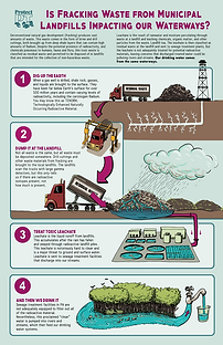 leachate poster 2.png