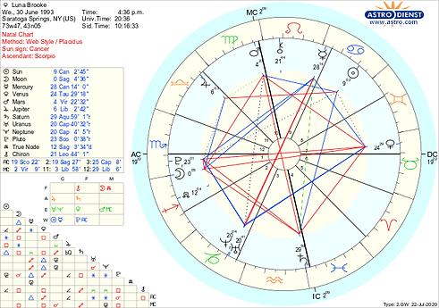 Birth Chart.png