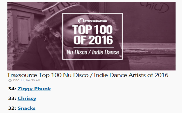 Ziggy Phunk top 100