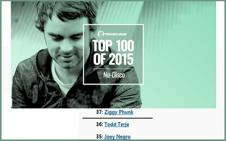 Ziggy Phunk top 100 2015