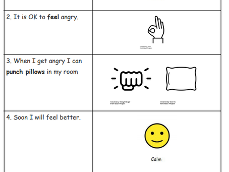 """""""I'm Angry""""...How to develop coping strategies"""
