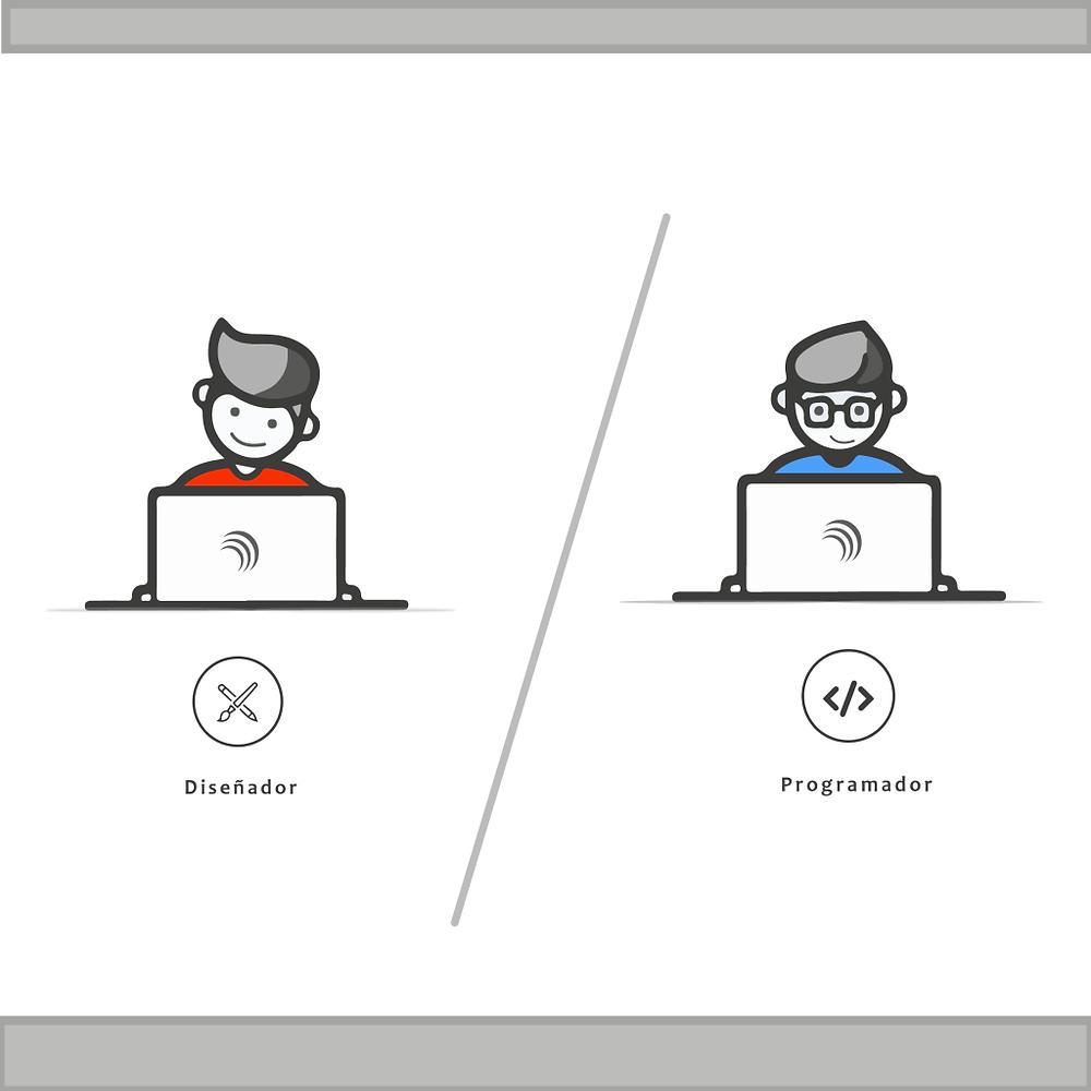 Diseñador | Programador Web