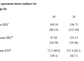 Lots of Uncertainty in Upcoming GLYC Sickle Cell Readout
