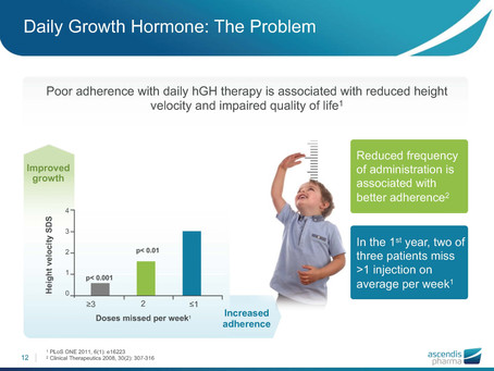 Weekly Growth Hormone Phase 3 Results Imminent