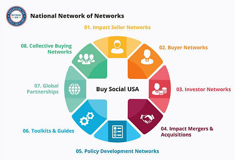national network of networks
