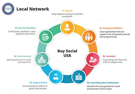 Local Network Infographic Image.jpg