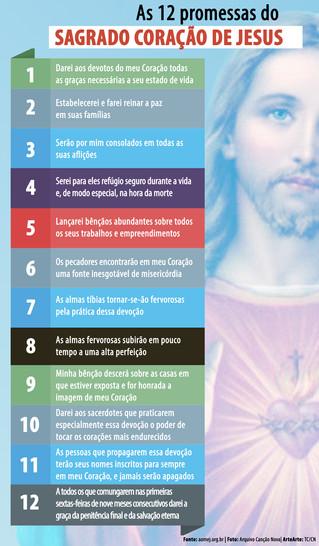 Papa recorda o mês do Sagrado Coração de Jesus