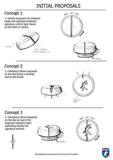 Dial-concepts.jpg