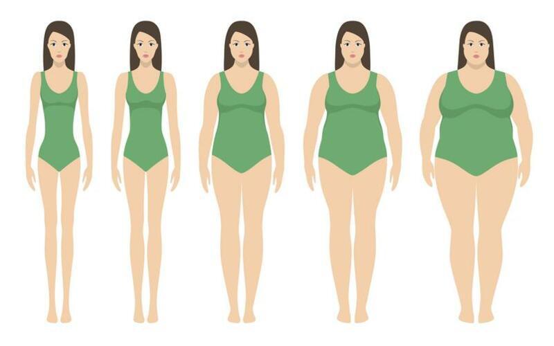Obesidade x Sobrepreso. As definições médicas. | Clínica Kosop