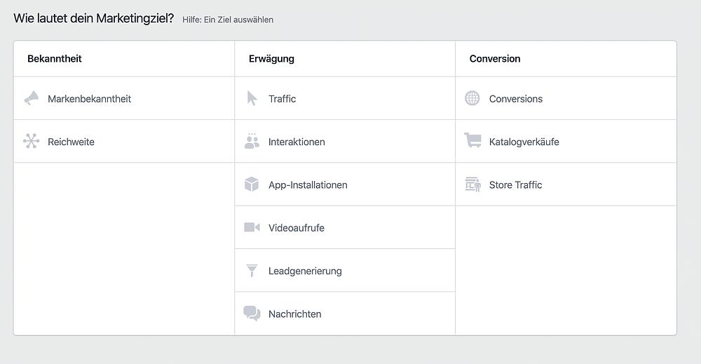 Facebook Marketing Ziele