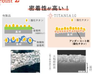 様々な光触媒コーティング製品の主な違いは!?     粉末酸化チタンと水溶性酸化チタン 除菌・抗菌・抗ウイルス・消臭 チタニア1.0
