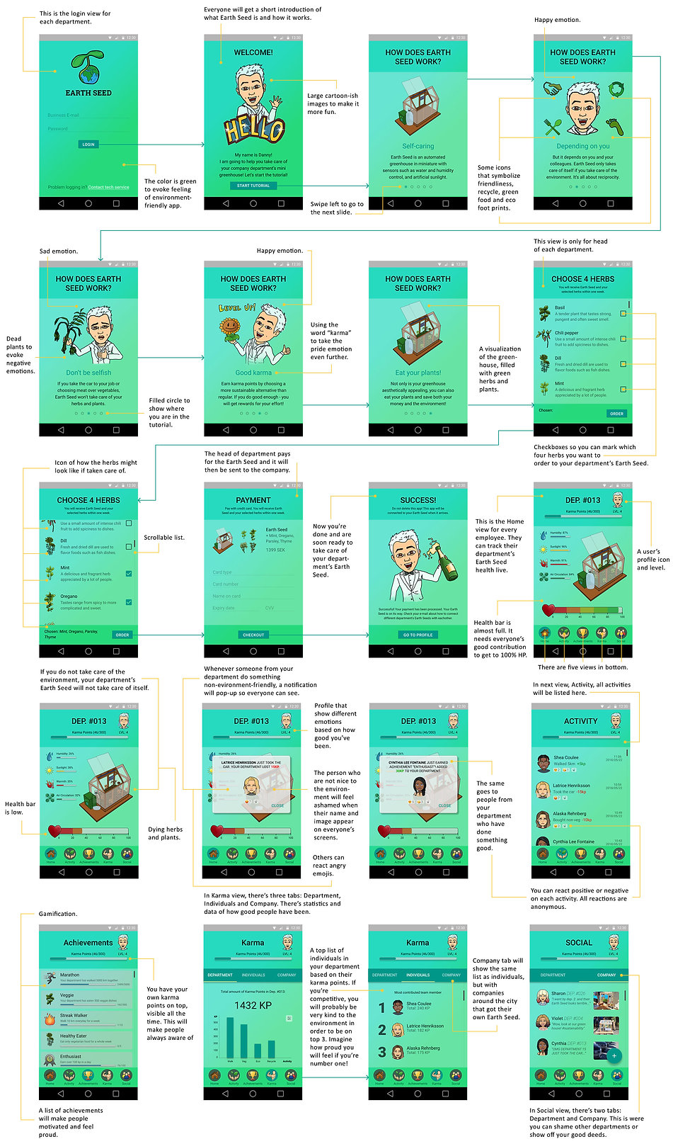 Earth Seed flow.jpg