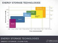 Long Duration Storage.jpg