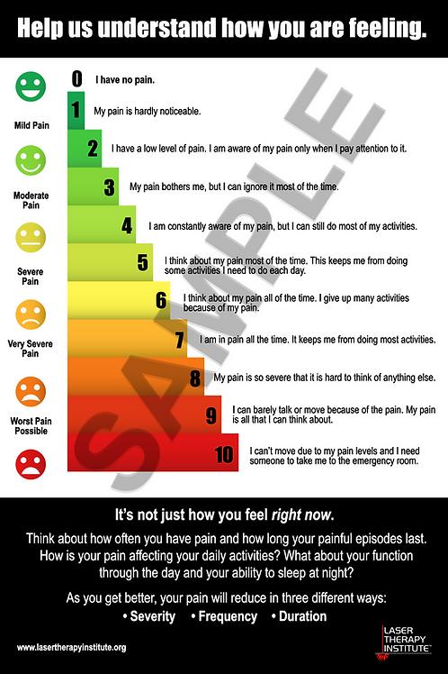 Poster- VAS Pain Scale