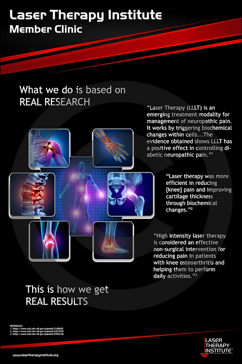 Poster- Real Research, Real Results (black)