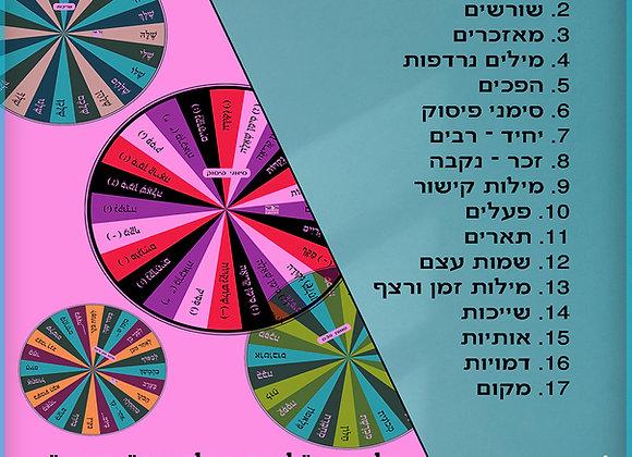 רשימת הלוחות בשפה