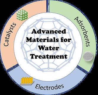 Advanced Materials.png