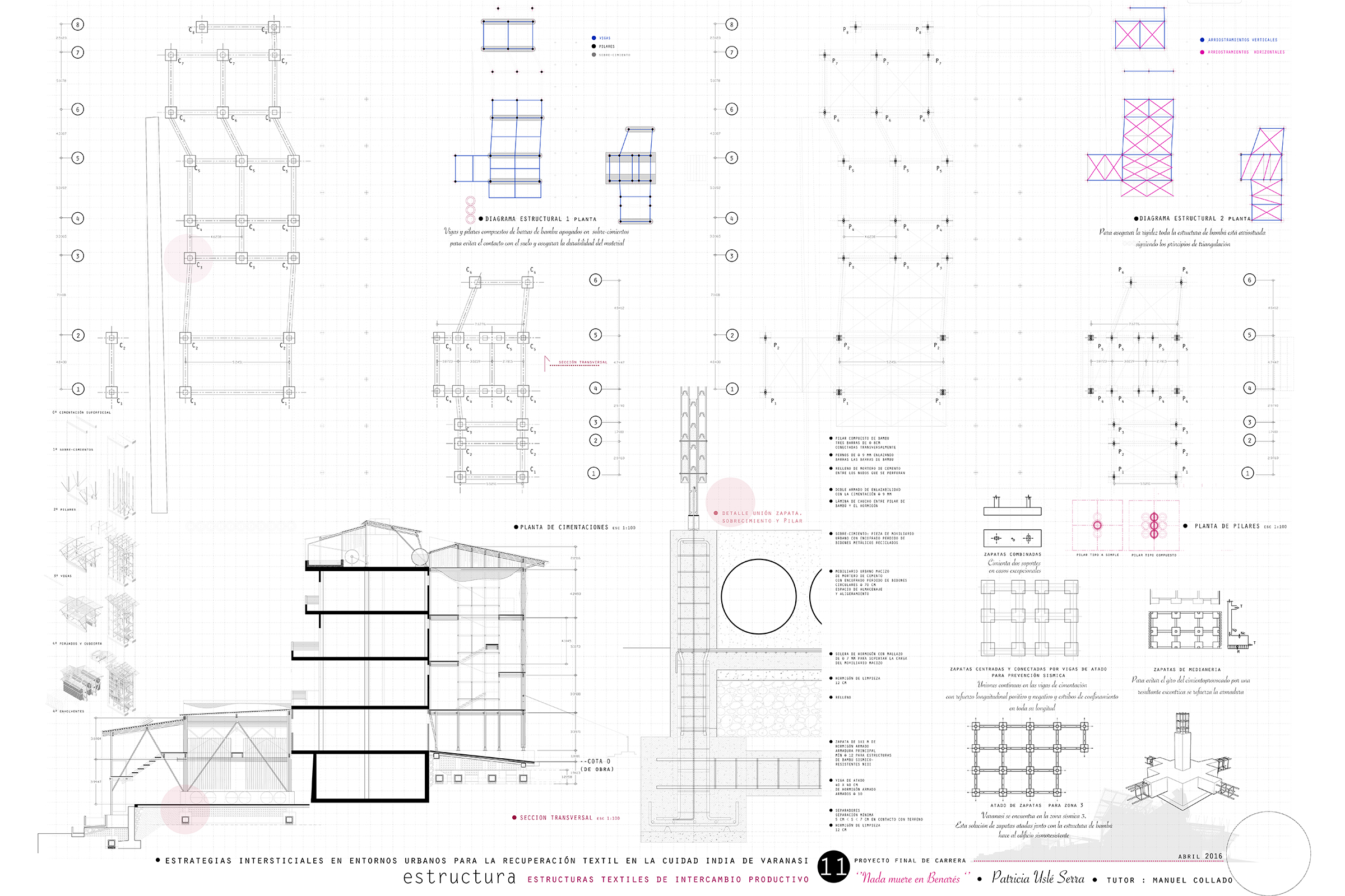 P11#estructura