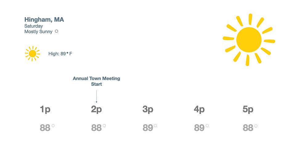 20200620 TM Forecast.001.jpeg