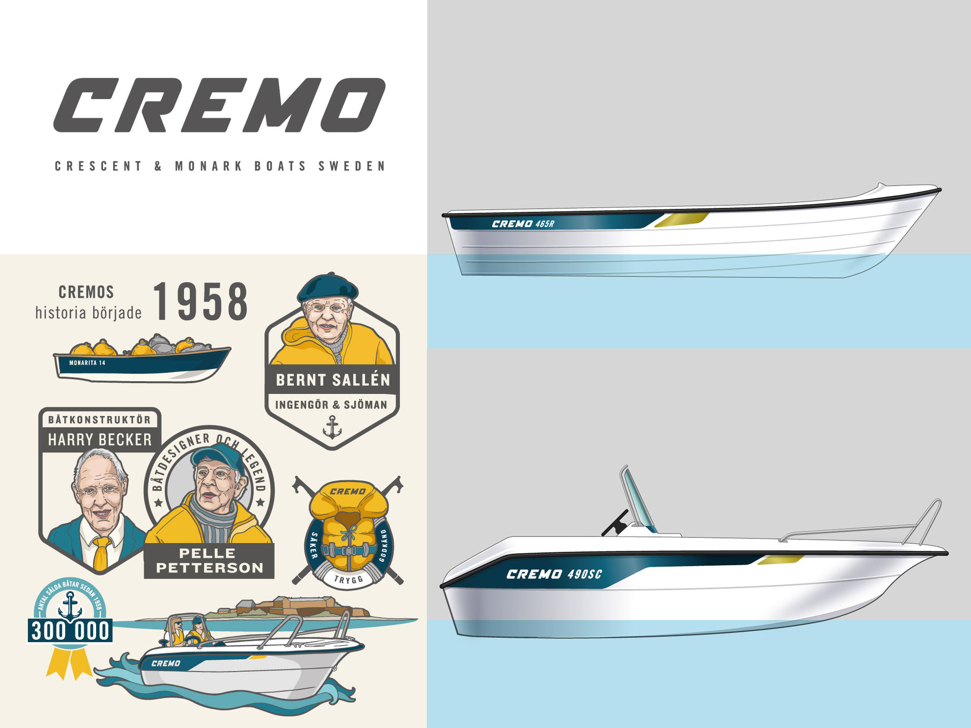 CREMO Boats - a new brand with heritage.
