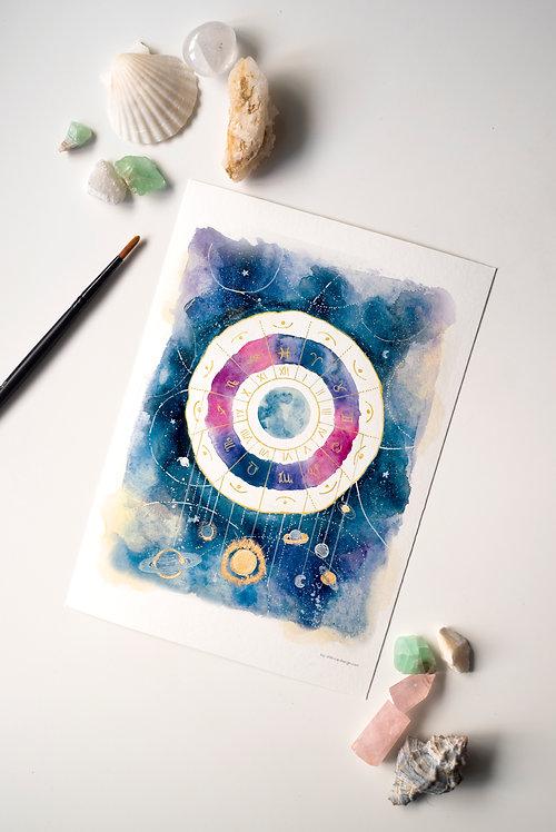 Moon, Universe and horoscope