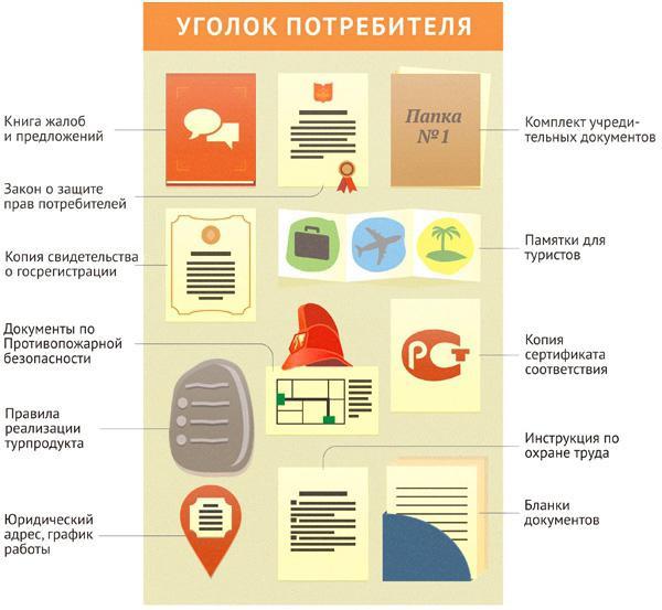 Информация покупателей во Владимире
