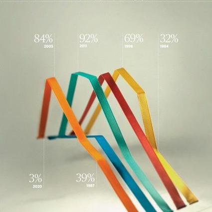 diagramm-032