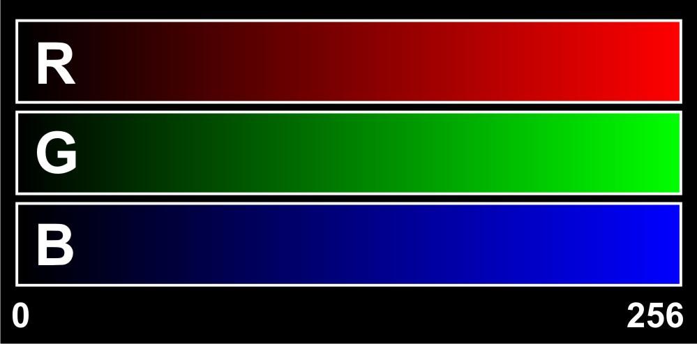 RGB от 0 до 256