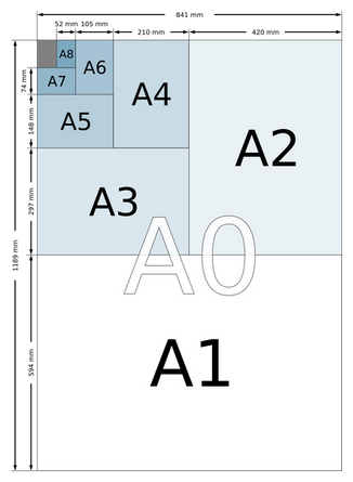 Размер Вашей печатной продукции