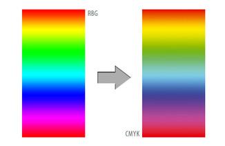 """RGB  и CMYK - что это, зачем, в чем разница и как это """"есть""""."""