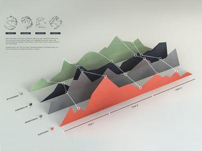 diagramm-011
