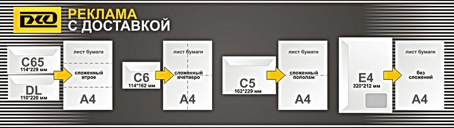 Размеры конвертов, печать во Владимире.