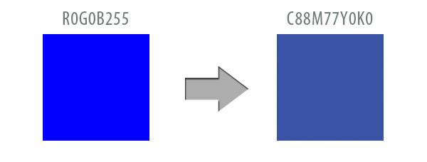 Синий при переводе