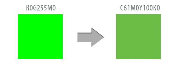 Зеленый при переводе