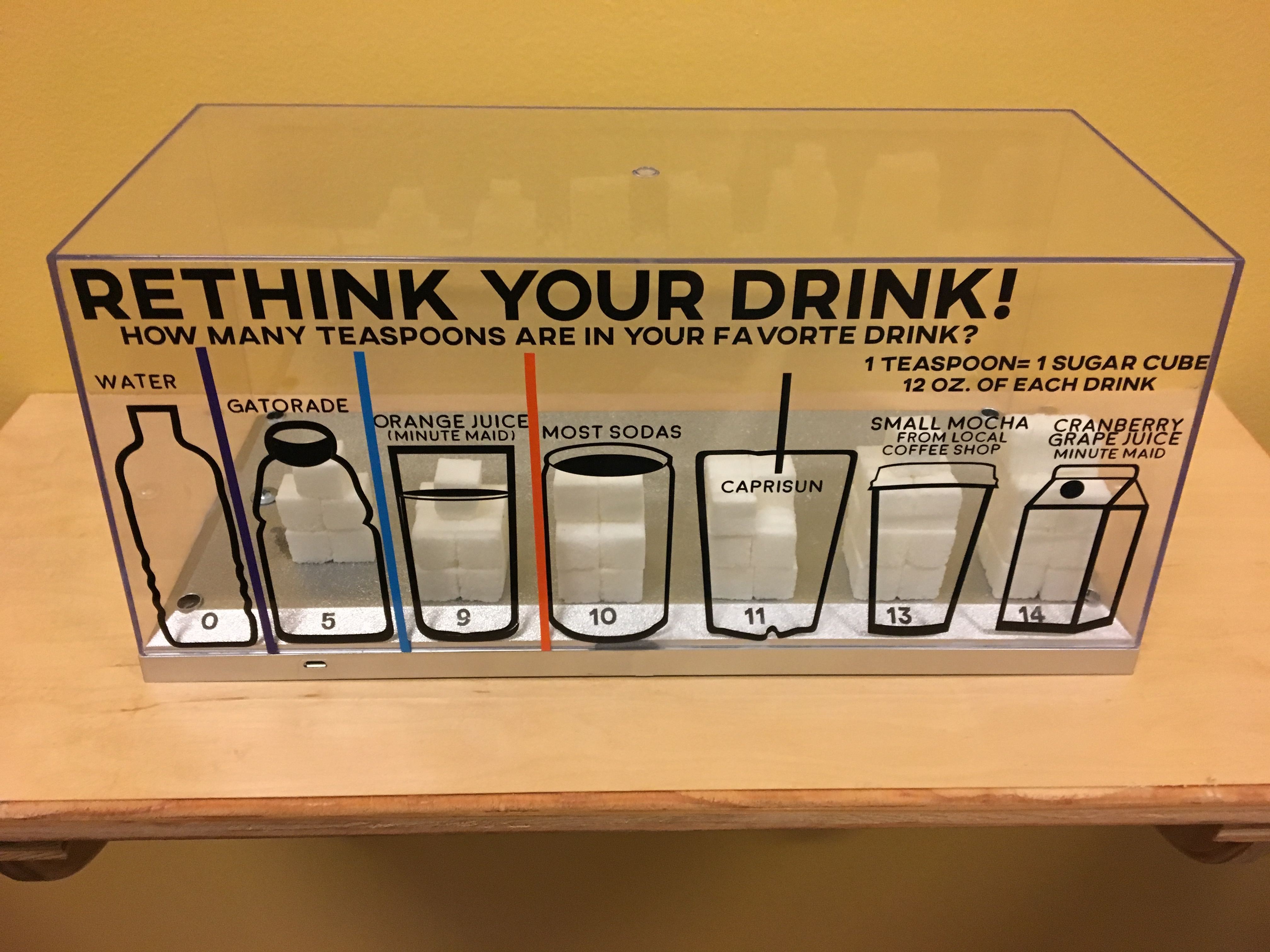 Rethink Your Drink & Sugar