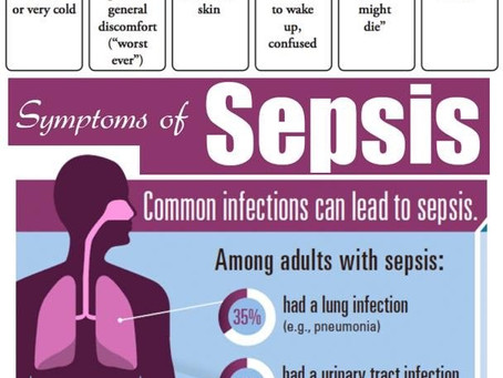 Sepsis - facts you need to know.